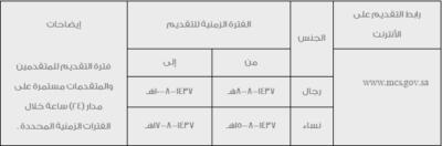جدول الخدمة2