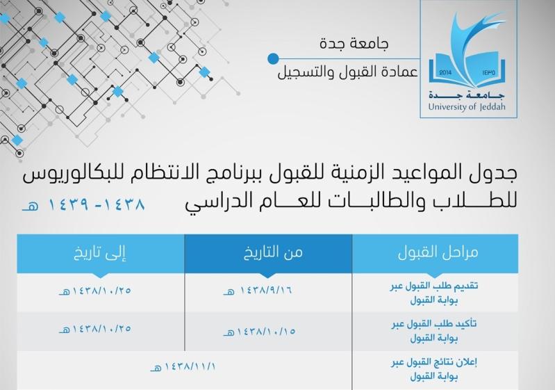 تسجيل جامعة جدة