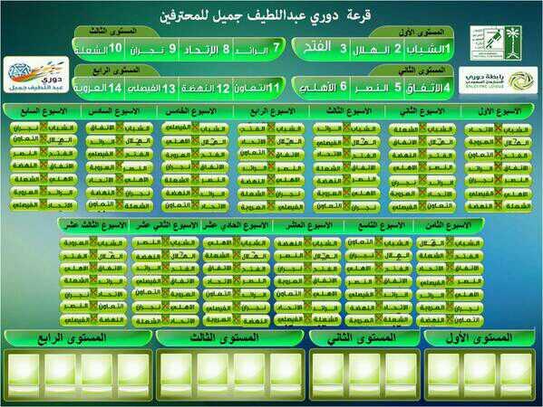 "●|[ جدول "" دوري جميل السعودي 14-2013 "" ]|●"