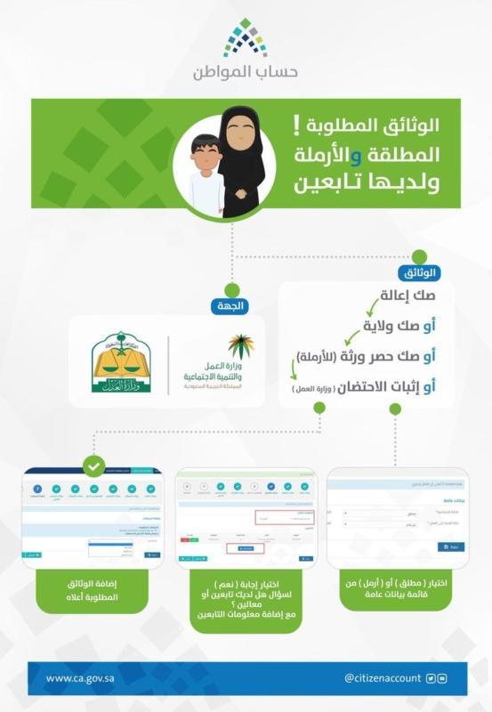 خطوات تسجيل المرأة المطلقة أو الأرملة ولديها تابعون في حساب المواطن - المواطن