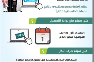حساب المواطن (4)