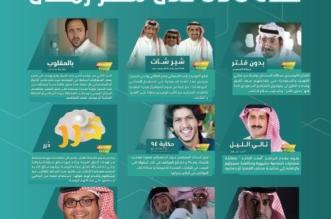 خريطة قناة sbc خلال شهر رمضان المبارك .. 16 برنامجًا و4 مسلسلات عربية حصرية - المواطن