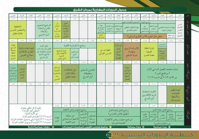 خطة مراكز التدريب النسائي 29-10 (1)