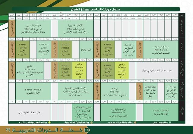 خطة مراكز التدريب النسائي 29-11 (1)