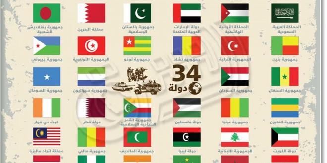 دول التحالف الاسلامي