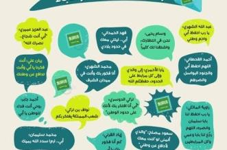 رسائل أبناء المرابطين بـ #الحد_الجنوبي .. حزم وعزم - المواطن