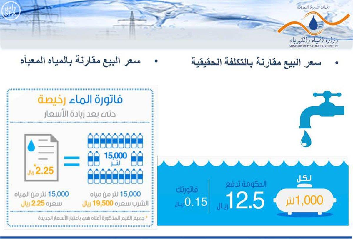 زيادة-تعرفة-المياه-والكهرباء (2)