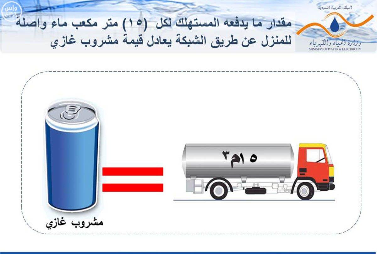زيادة-تعرفة-المياه-والكهرباء (4)