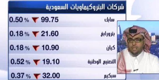 سوق-الاسهم- السعودي