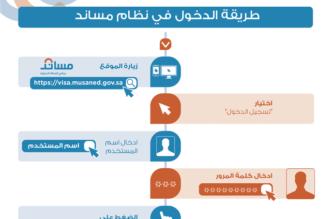 """العمل: 605 مكاتب وشركات استقدام مسجلة في """"مساند"""".. وبرامج تطويرية لتنظيم الاستقدام - المواطن"""