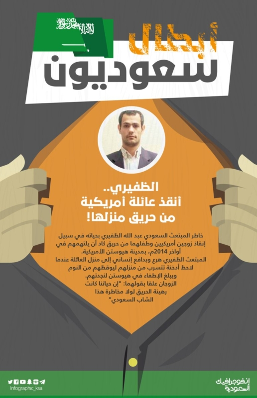 عبدالله الظفيري