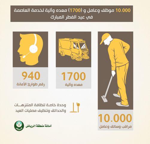 عمال-امانة الرياض