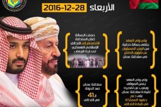 شاهد.. انفوجرافيك المواطن : #عمان_تعود_للخليج - المواطن