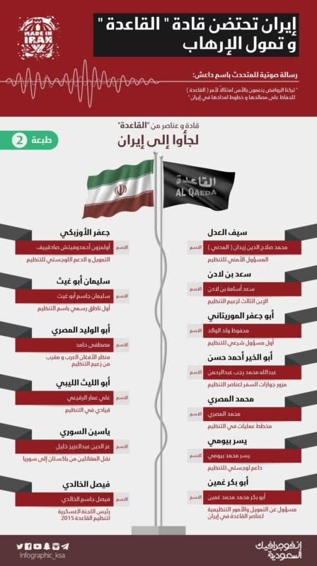 قادة القاعدة في إيران