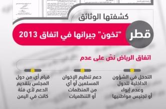 قطر تخون جيرانها في اتفاق 2013 والبنود تذهب إلى العدم! - المواطن