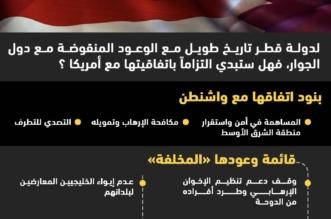 إنفوجرافيك.. قطر كذبت على جيرانها فهل تلتزم باتفاقها مع أميركا؟ - المواطن