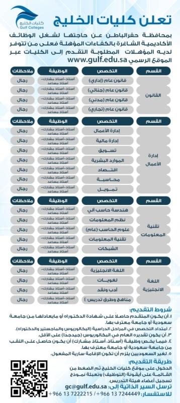 كليات الخليج حفرالباطن2