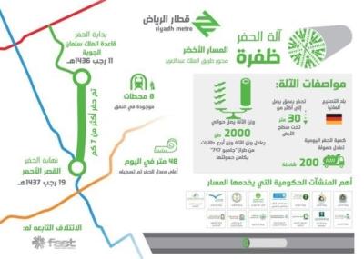 مترو الرياض