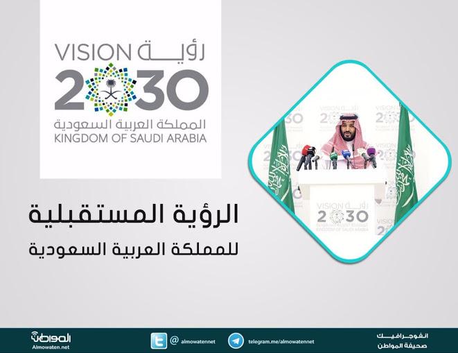 محمد بن سلمان الرؤية المستقبلية للمملكة