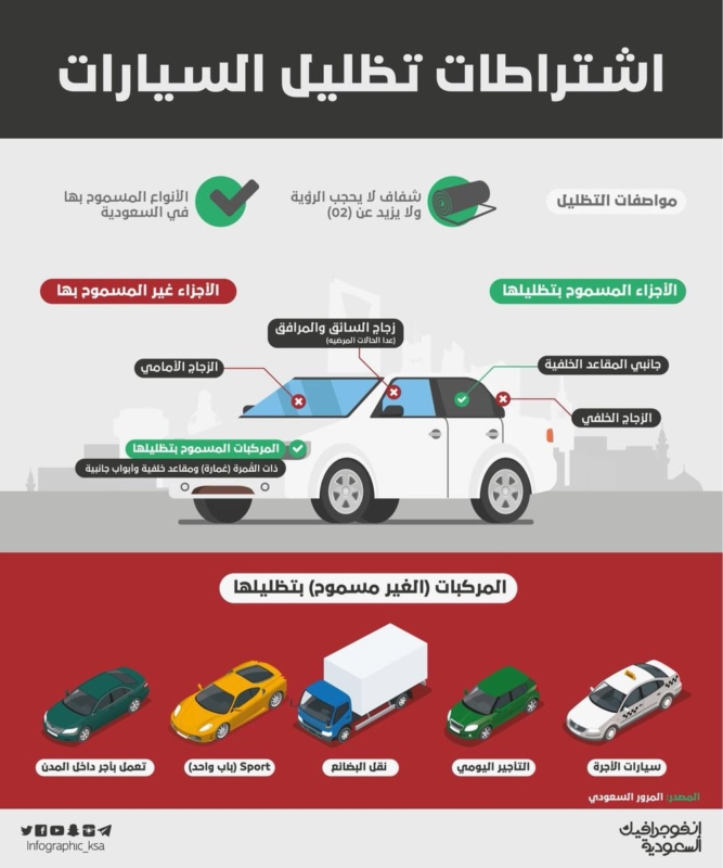 اشتراطات تظليل السيارات السعودية