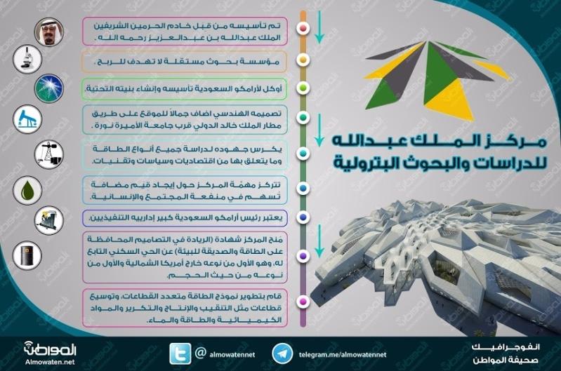 مركز الملك عبدالله5