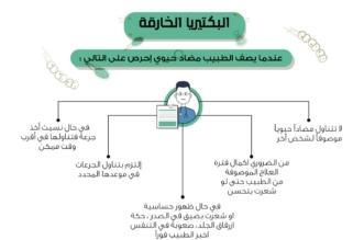 إنفوجرافيك.. 5 نصائح من الصحة عند وصف الطبيب مضادًا حيويًّا - المواطن