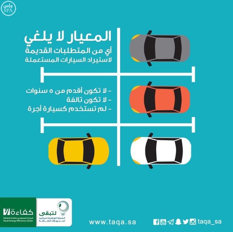 معيار-اقتصاد-الوقود (1)