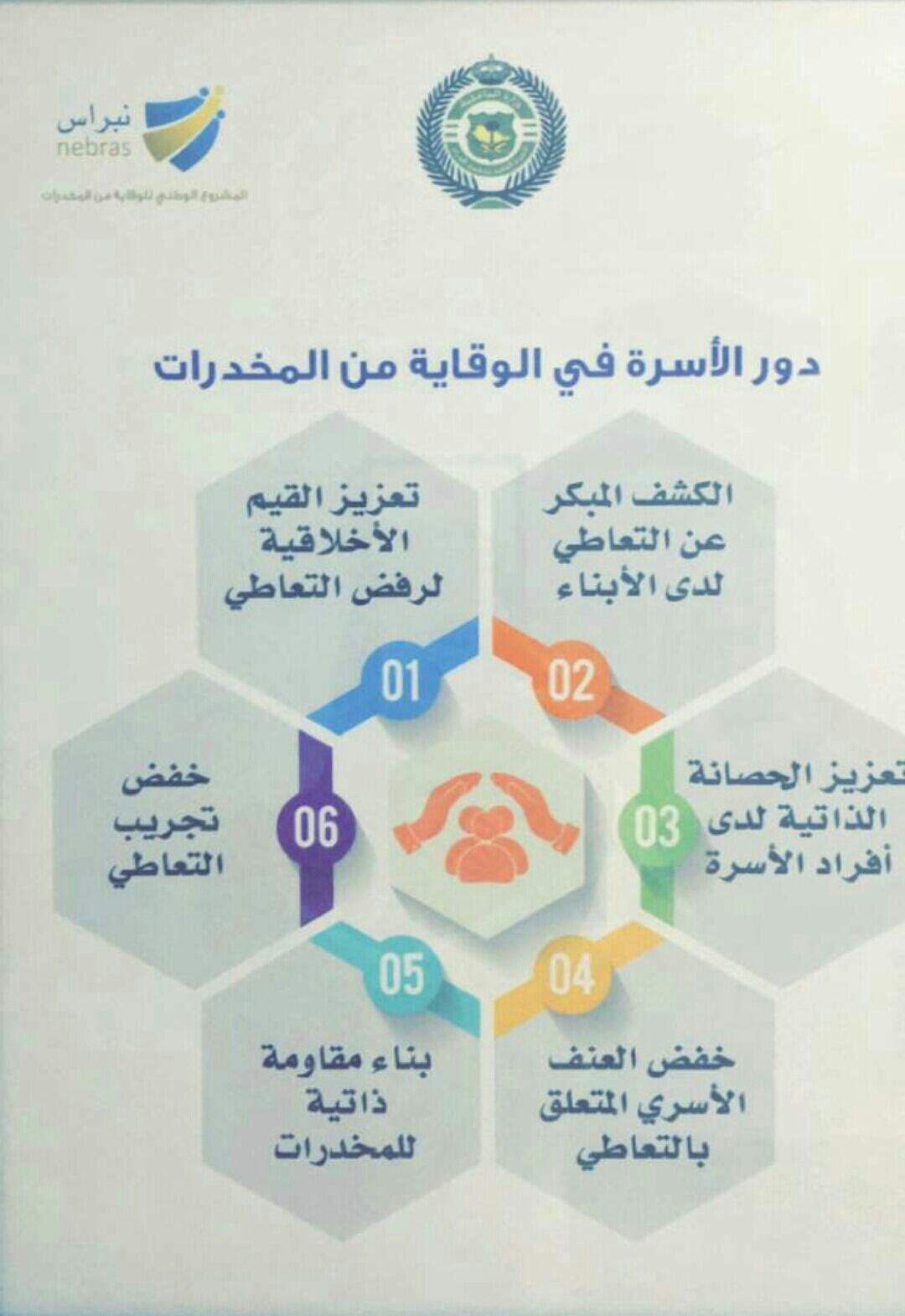 مكافحة المخدرات تكرم فايز المالكي (3)