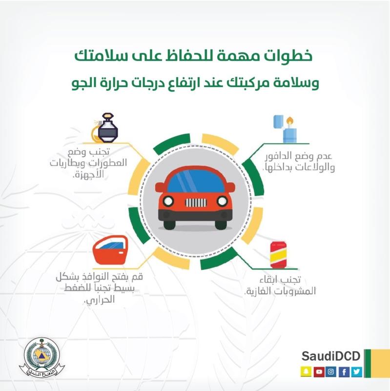 4 نصائح من المدني للمحافظة على سلامة المركبة في الطقس الحار