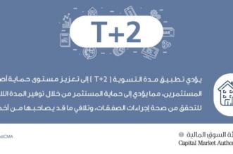 هيئة السوق: لا تأثيرات على تداولات المستثمرين مع تطبيق المدة الزمنية للتسوية (T+2) - المواطن