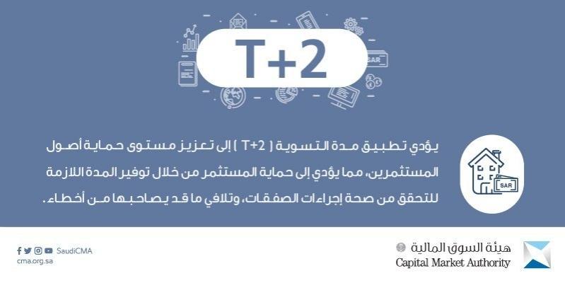 هيئة السوق: لا تأثيرات على تداولات المستثمرين مع تطبيق المدة الزمنية للتسوية (T+2)