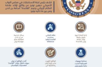 """""""مليون"""" وثيقة تُدين إيران منها ما يثبت تسهيلها هجمات 11 سبتمبر.. أين الكونجرس منها! - المواطن"""