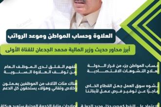 """شاهد جرافيك """"المواطن"""".. أبرز محاور حديث وزير المالية - المواطن"""