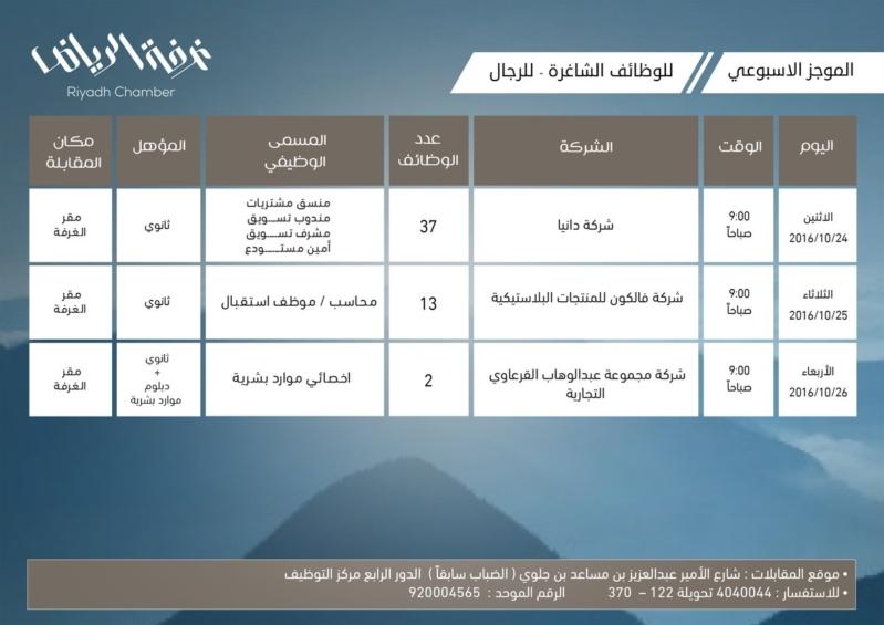 وظائف غرفة الرياض52