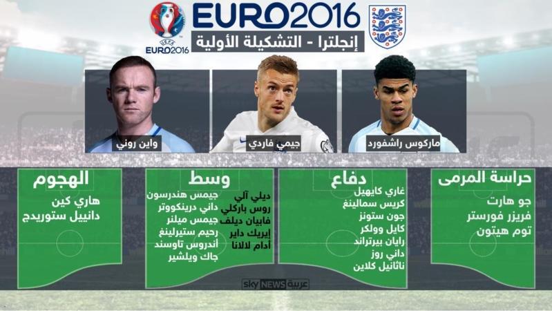 يورو 2016-1