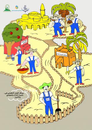 حوافز العمل التطوعي أو محفزات العمل التطوعي
