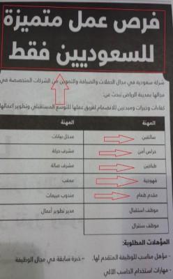 شركة تطلب سعوديين للعمل في وظائف طباخين وقهوجية - المواطن