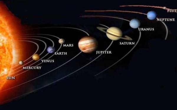 وجود كوكبين