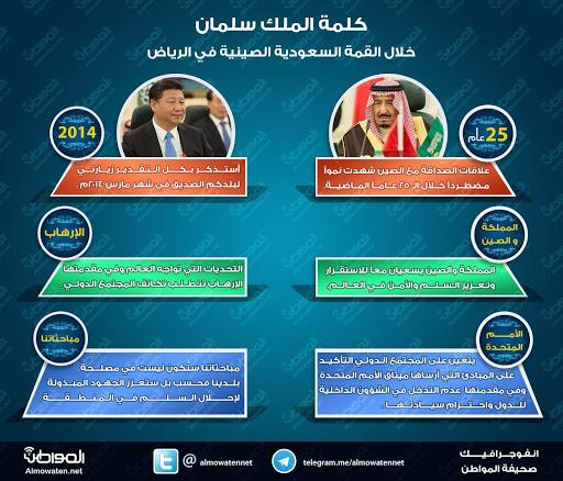 شاهد .. انفوجرافيك المواطن : كلمة الملك سلمان خلال القمة السعودية الصينية