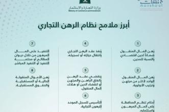 هنا تفاصيل اللائحة التنفيذية لنظام الرهن التجاري - المواطن
