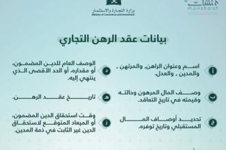 أبرز ملامح نظام الرهن التجاري الذي أقره مجلس الوزراء اليوم - المواطن