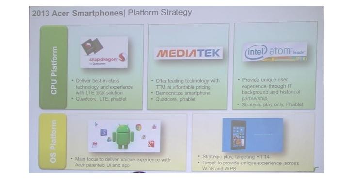 """""""آيسر"""" تعتزم إطلاق هاتف ذكي بنظام ويندوز فون 8 العام القادم - المواطن"""
