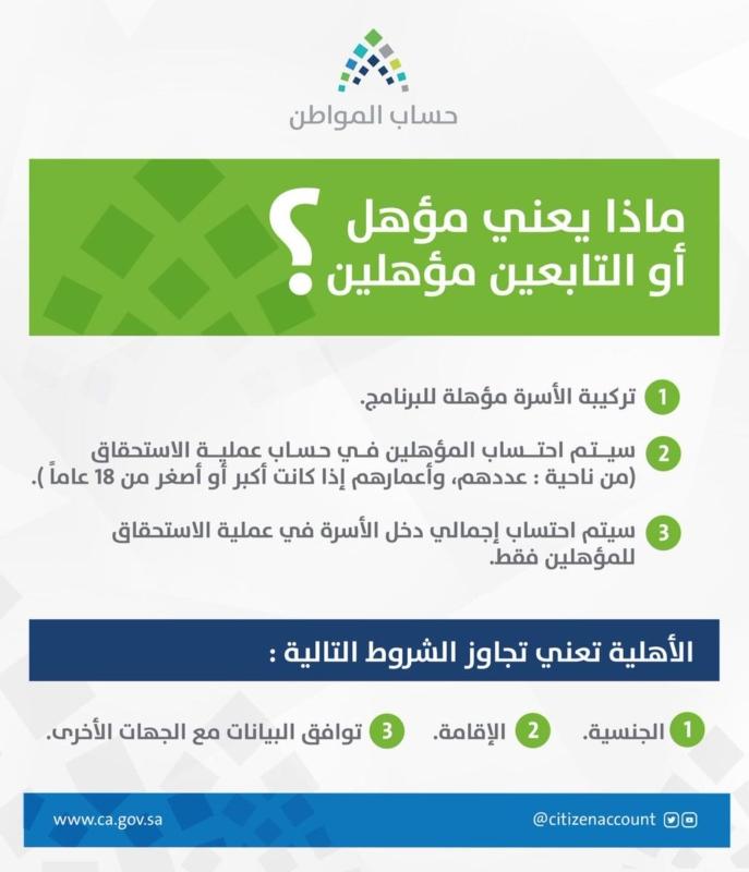 ماذا يعني مؤهل أو التابعين مؤهلين حساب المواطن يجيب صحيفة المواطن الإلكترونية