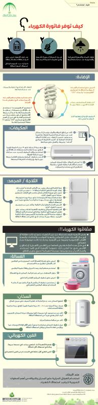 حماية - الكهرباء - انجراف1