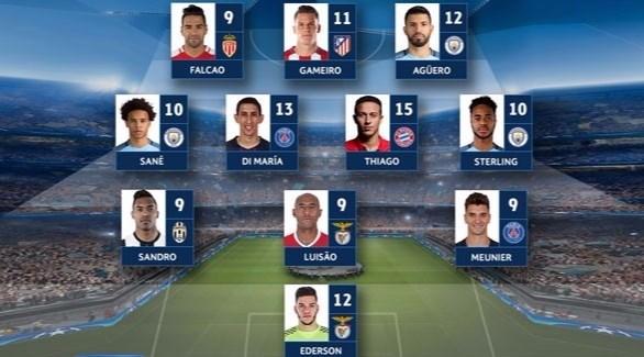 هذه التشكيلة المثالية لدور الـ 16 من دوري أبطال أوروبا!