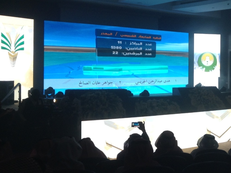 الانتخابات - الرياض
