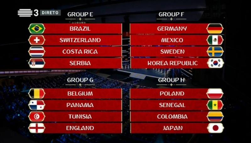 قرعة كأس العالم 2018.. تونس مع بلجيكا في المجموعة السابعة
