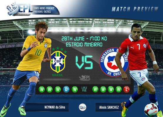 201406271015520123_brazil-dau-vs-chile