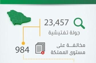 ضبط 984 مخالفة لتوطين الذهب بمختلف المناطق - المواطن