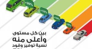 ببساطة.. كيف تختار مركبة جديدة موفرة للطاقة؟